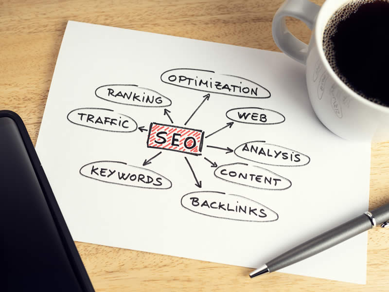 Search Engine Optimisation (SEO) in Hampshire, includes various elements that help Google rank your website better in the search engines.